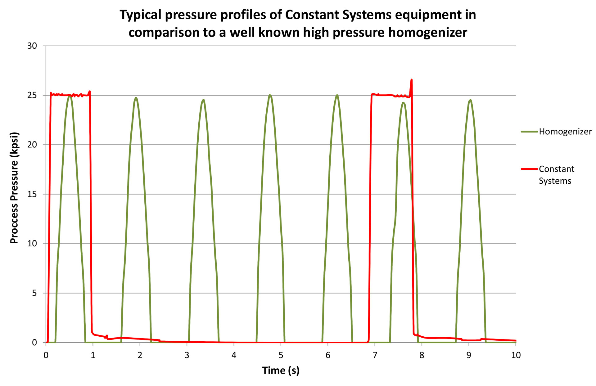 Constant Systems Limited